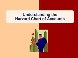 Ppt Understanding The Harvard Chart Of Accounts Powerpoint