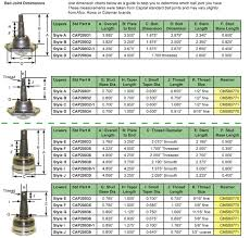 Tie Rod End Taper Chart 74 Meticulous Heim Joint Size Chart