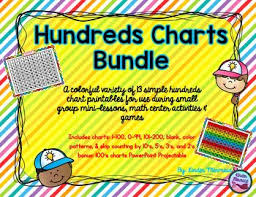 Small Hundreds Chart Printable 100s Chart Hundreds Chart Printables And Projectable Math