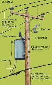 southern california edison sce photo pinteres diagram of components found on a distribution pole engineeringstudents