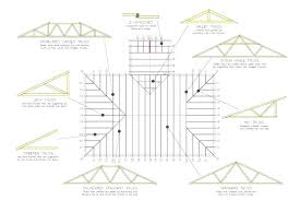 hipped roof construction framing