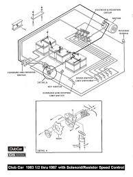 Ezgo starter generator wiring diagram golf cart in club car gas to rh natebird me club car solenoid diagram reversing starter wiring diagram