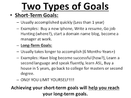Short Term Professional Goals Long Term Goals Examples Increase Productivity With
