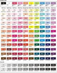 Prismacolor Pencils 150 Chart Complete Triart Marker Color