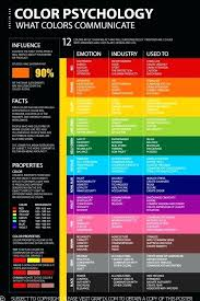 Colors And Moods Chart Home Improvement Color Meaning And Psychology What Moods Do