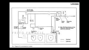 man b w auxiliary engine starting air diagram man b w auxiliary engine starting air diagram