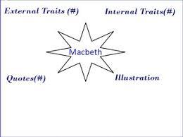 macbeth traits organizer jpg height width