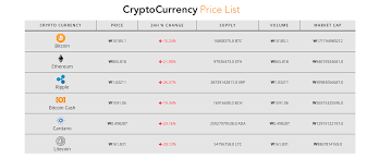 Cryptocurrency Widgets Pro Wordpress Crypto Plugin