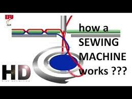 Sewing Machine Slow Motion