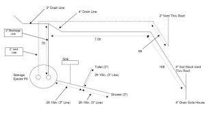 zoeller sump pump wiring diagram images sump pump pit basin 34 hp pump venting diagram terry love plumbing amp remodel diy design