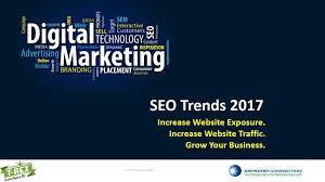 Marketing Presentation Ideas Digital For Interview Powerpoint