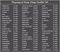 Young Living Essential Oils Frequency Chart Pin On Young Living Frequency