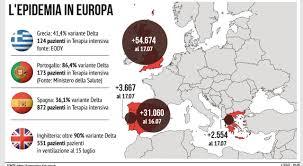 Covid in Europa, la variante Delta si ferma negli ospedali: funziona lo  scudo Vax - Il Mattino.it