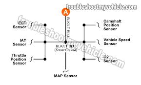 jeep crank position sensor wiring wiring diagram perf ce 1993 1995 crank sensor wiring diagram jeep 4 0l 2000 jeep cherokee crank position sensor wiring diagram jeep crank position sensor wiring