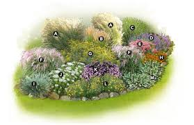 Small Picture Grass Garden Design Image On Great Home Decor Inspiration About