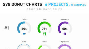 Php Svg Chart Svg Donut Charts Php Script Download Horje