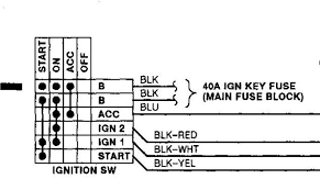 how to re wire ignition to push button (bypassing the ignition wiring diagram for ignition switch 1984 f150 Wiring Diagram Ignition Switch #38