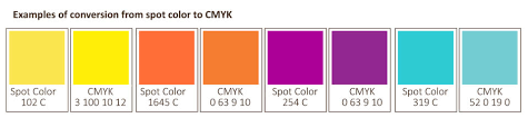 Pantone Colors To Cmyk Conversion Chart Matching Pantone To Cmyk Color