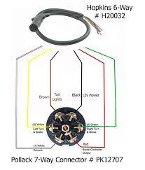 7 pin plug diagram facbooik com 7 Way Trailer Hitch Wiring Diagram 7 pin trailer plug wiring diagram south africa wiring diagram 7 way trailer wiring diagram