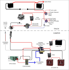 camper electrical wiring diagram seyofi info diagram arcnx co power distribution block fuse board and running lights wiring endear camper electrical