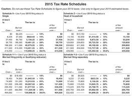 paycheck taxes calculator 2015 here s a surefire tax estimating process for freelancers rebooted