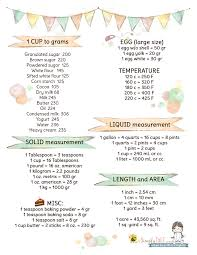 Must Have Useful Measurement Conversions For Your Kitchen