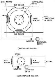single phase induction motor winding diagram single wiring diagram Electric Motor Wiring Diagrams Single Phase single phase induction motor winding diagram electrical power conversion systems electric motor wiring diagram single phase
