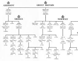 From Charlemagne To Queen Elizabeth Ii 5 Family Trees