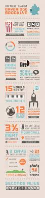 Useful And Informative Infographics Poster Designs