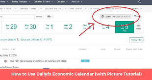Dailyfx Charts How To Use Dailyfx Economic Calendar With Picture Tutorial