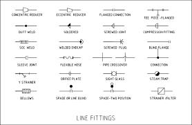 solenoid valve symbols symbols for fittings