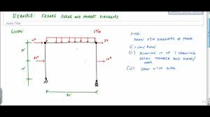 frame ysis example 2 part 1 shear and moment diagrams structural ysis you