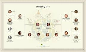 myheritage com unveils stunning online family tree charts full size