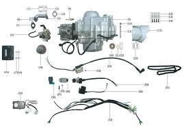 wiring diagram lifan motor wiring image wiring diagram lifan 200cc engine wiring diagram jodebal com on wiring diagram lifan motor
