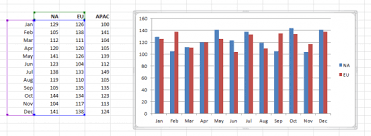 Adding A Data Series To An Excel Chart Critical To Success