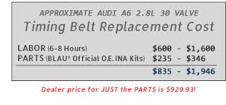 DIY  B6 A4 1 8T   Timing Belt and Water Pump Change as well Audi A6 Timing Belt Replacement Cost 2 7T 30 Valve in addition Audi A6 Timing Belt Replacement Cost 2 8L 30 Valve together with Audi and VW Timing Chain Problems   Doylestown Auto Repair moreover Audi 3 0 timing belt replacement made easy   YouTube furthermore  in addition The Upstates Service and Repair Center     Heads Up Automotive as well Audi Timing Belt Kit  A4 A6 3 0L V6  06C109119C by Europa Parts further 98 audi A6 aha 2 8l timing belt replacement   AudiWorld Forums likewise  also . on audi a6 timing belt repment cost