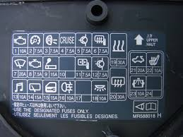 2003 mitsubishi lancer fuse box diagram 2003 image 2008 lancer fuse diagram 2008 wiring diagrams on 2003 mitsubishi lancer fuse box diagram