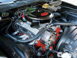 camaro tbi wiring diagram trailer wiring diagram for chevy 350 tbi engine wiring diagram on 1989 camaro tbi wiring diagram