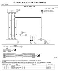 power window wiring diagram manual power image power window wiring diagram manual jodebal com on power window wiring diagram manual