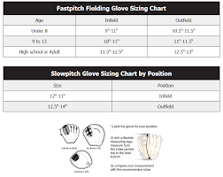 Glove Size Chart Softball Best Fastpitch Softball Glove For Small Hands Bases Loaded