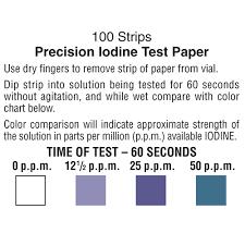 Iodine Color Chart Iodine Test Papers