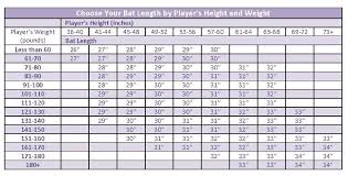 Baseball Bat Chart Height Weight Very Helpful Chart For Choosing The Proper Softball Bat