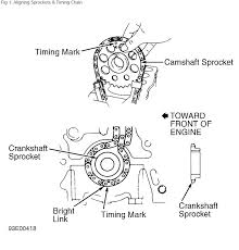 1991 Toyota Pickup Timing: I'm Rebuilding a 22re and Really Need ...