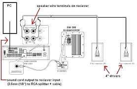home stereo subwoofer wiring wiring diagram options home subwoofer wiring wiring diagrams favorites home theater subwoofer wiring diagram home stereo subwoofer wiring