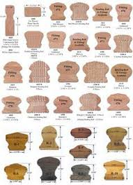 Image result for stair handrail types