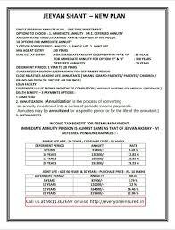 Lic Jeevan Shanti Chart Lic Health Motor Travel Insurance Agent Delhi 9811362697