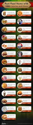 1000 Calories Food Chart Fast Food Items With 1000 Calories Food Calorie Chart