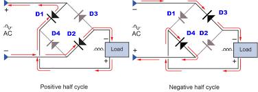 bridge rectifier circuit theory working operation bridge rectifier operation