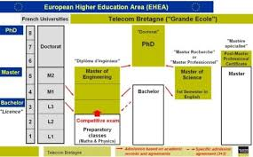 french education system french education system imt atlantique