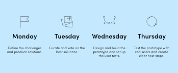 Step By Step Design Sprint How To Create A Marketing Plan Using Design Sprint Ux Planet